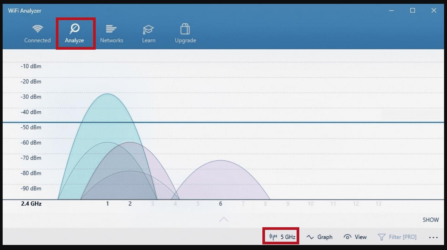 Utilización de canales de 2,4 GHz